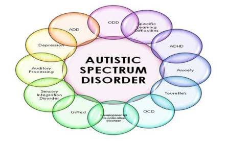 spectrum-disorder